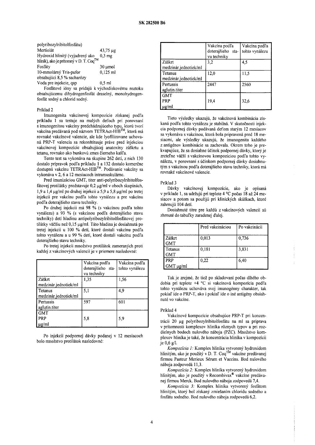 Vakcnov Kompozcia Obsahujca Polyribozylribitolfosft A Spsob 282500 Natavanie