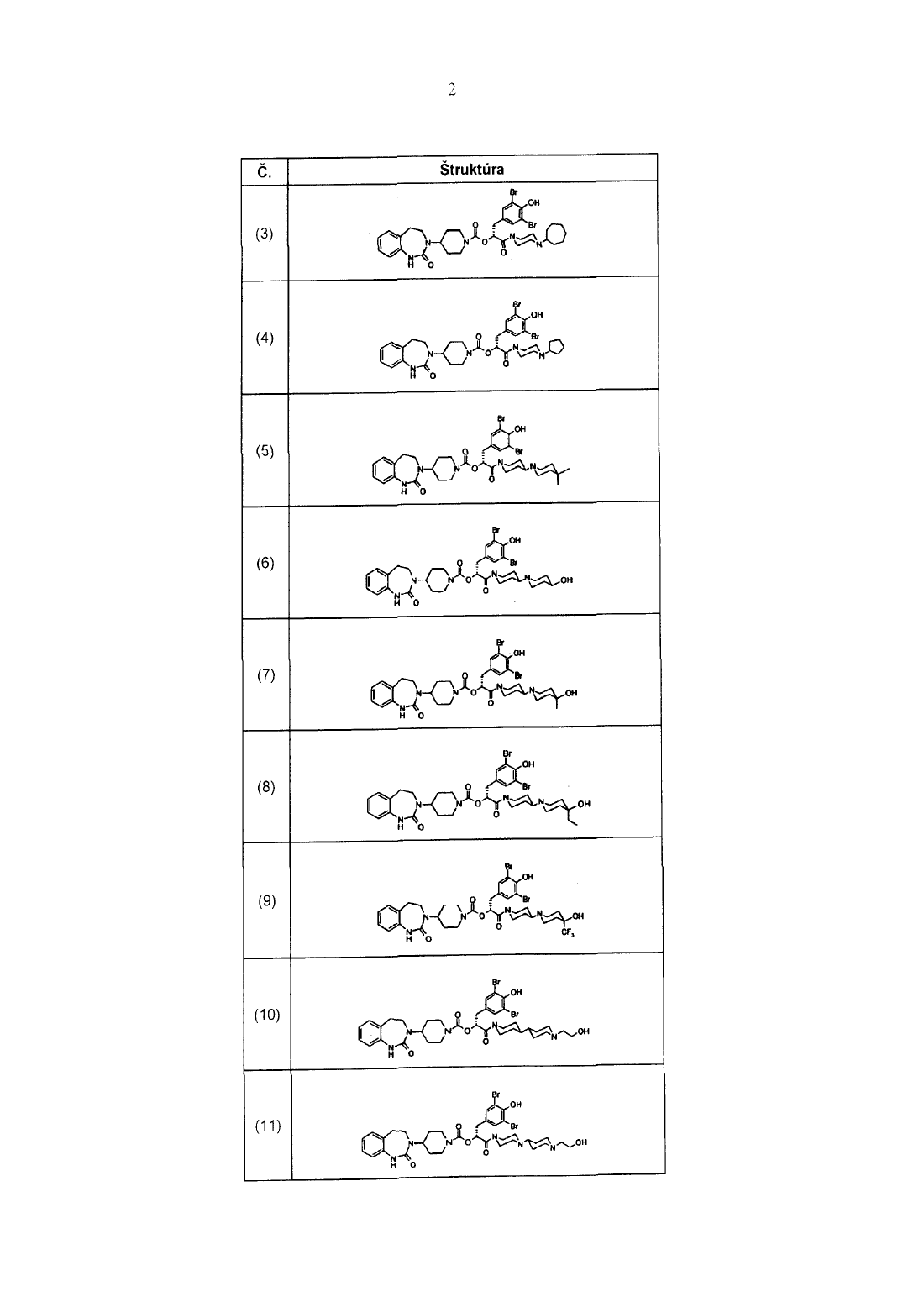 2-oxo-1,2,4,5-tetrahydro-1,3-benzdiazepin-3-yl-piperidíny ako CGRP-antagonisty